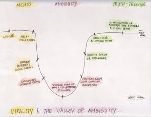 valley_of_ambiguity