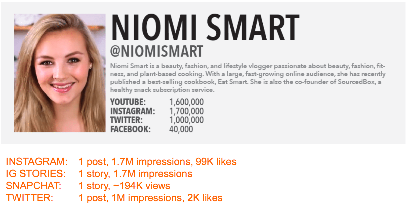 niomi smart, metrics, social