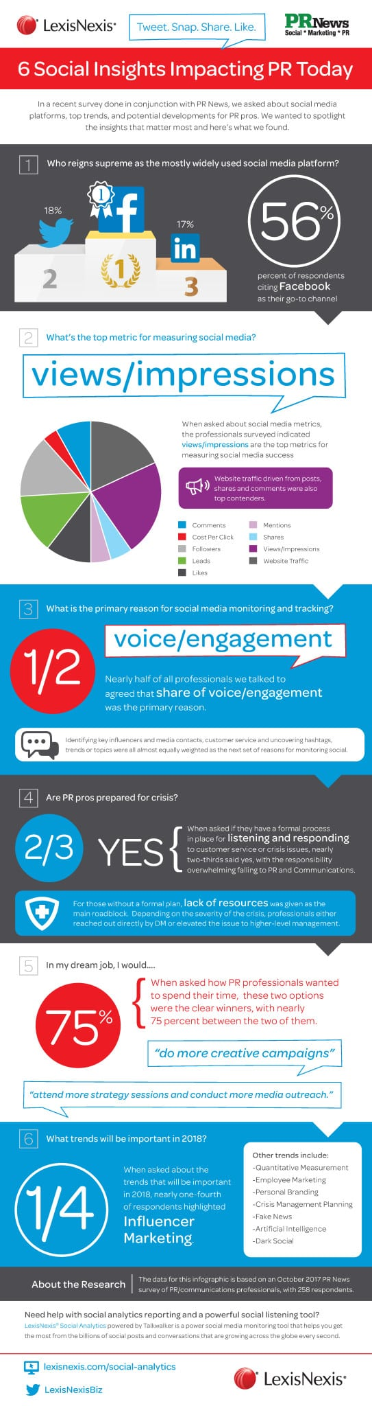 NEW 17251 Infographic final[1]