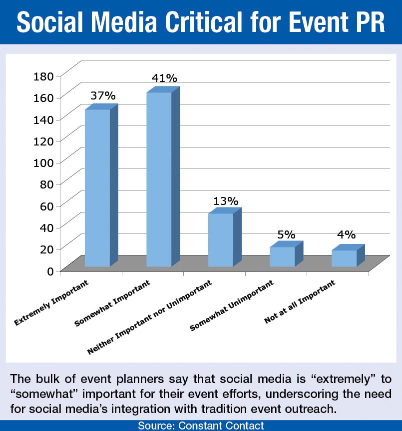 Event Social Media Plan Forever Event Social Media