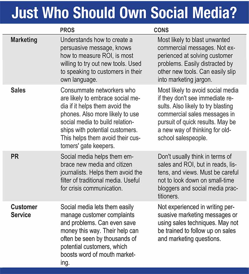 persuasive essay on social networking sites By exploring social identities through written word, film & video, and other forms of media, i hope to continue to expand and enrich conversations about social issues that face our society, and to find ways to take social action while encouraging others to do so as well in their own ways.