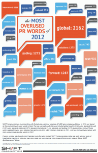 most-overused-words-pr-infographic
