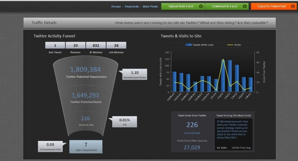 20-Bringing Social Media Analytics to Life Simply Measured - Technology