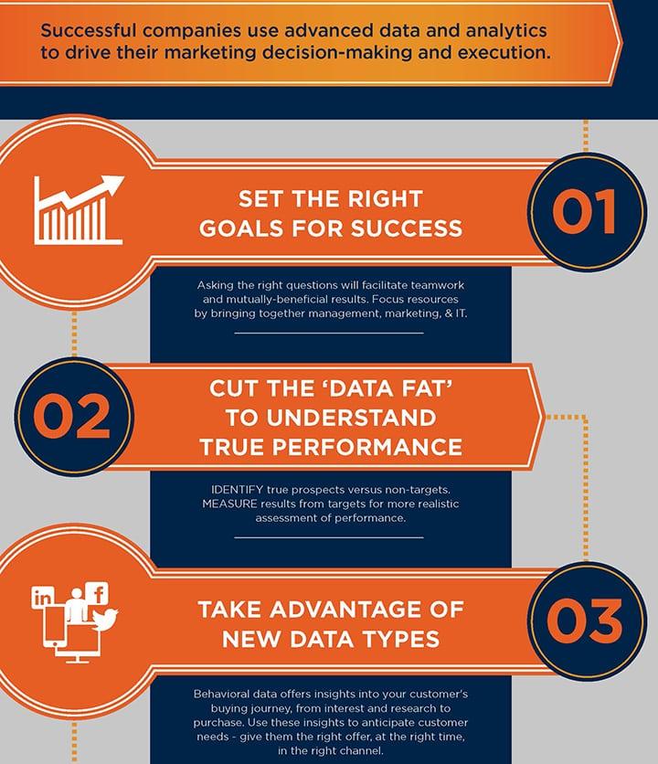 Left Hand Side - data driven tips