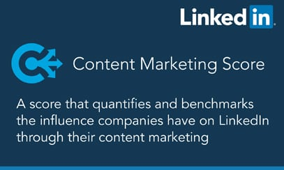 content marketing score