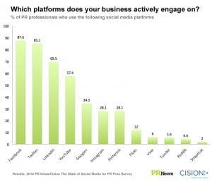 social-media-usage-chart1