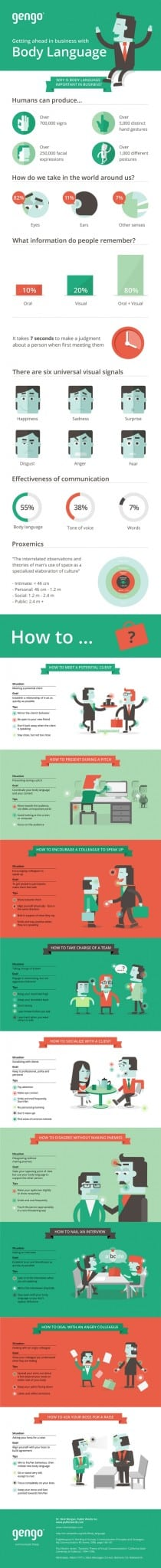 Body-Language-Infographic-620x6059