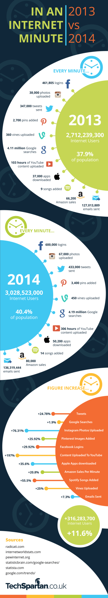 holy_kaw_in_an_internet_minute_2014