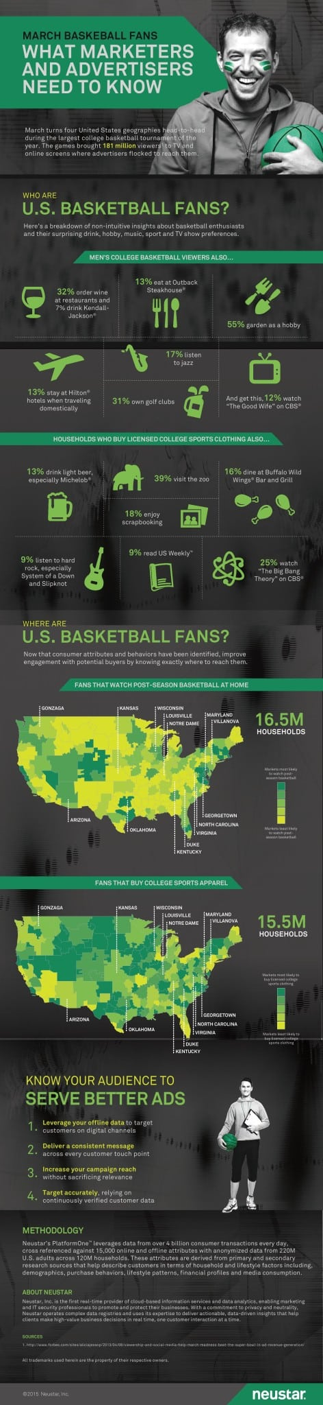 NSR_MarchMadness_infographic_D71-page-001