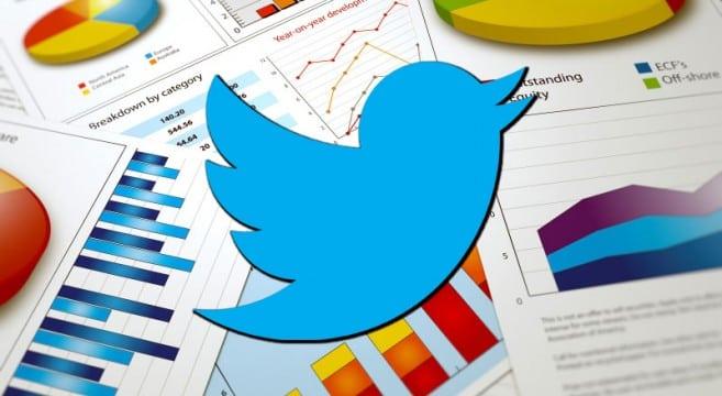 twitter-analytics-657x360