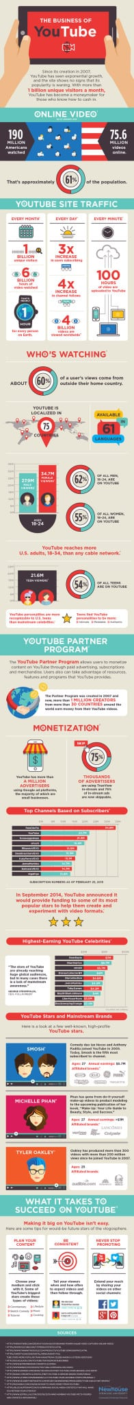 The Business of YouTube - Syracuse University's Newhouse School of Communications