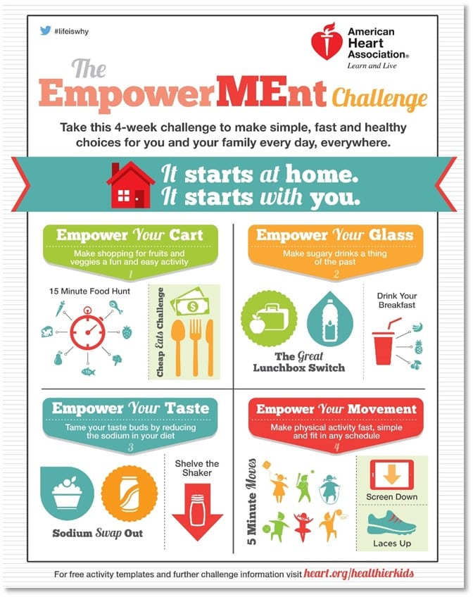WE GOT THE BEAT: The American Heart Association/American Stroke Association's EmpowerMEnt Challenge was divided into four theme weeks during September 2014, offering consumers a range of challenges they could participate in.