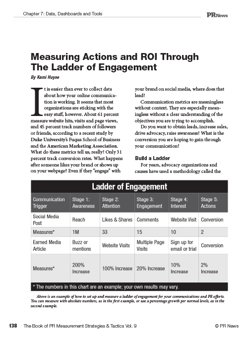 PR Measurement Guidebook Sample Article