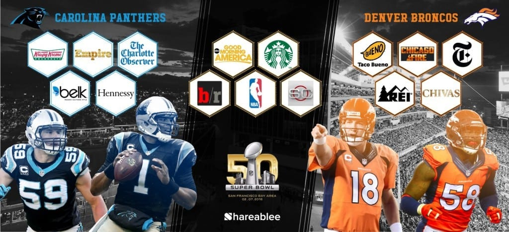 Shareablee_SuperBowl_Fan_Affinity_Infographic