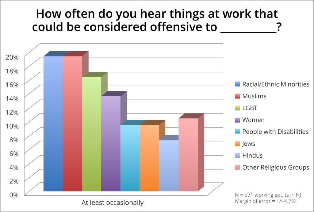 Taft_FDU_Diversity_Chart_02052016_KG_v2[15]