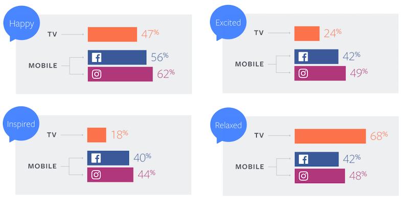 fb tv stats3