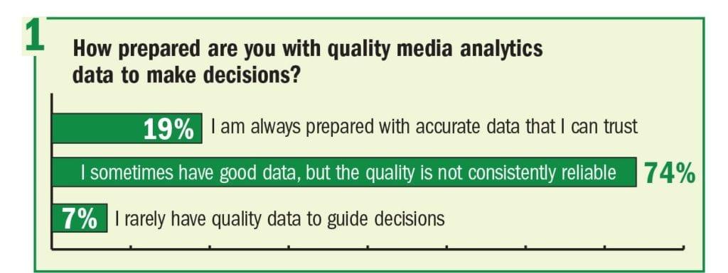 PublicRelay Survey (director level)_1
