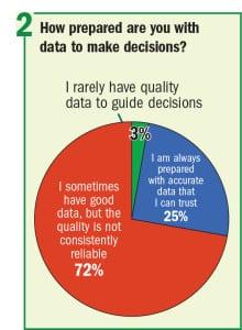 PublicRelay Survey (VP Level_2