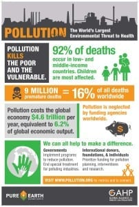Pure Earth Highlights Global Impact of Pollution to Public Health Problem and Economics