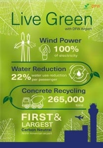 DFW Live Green Campaign