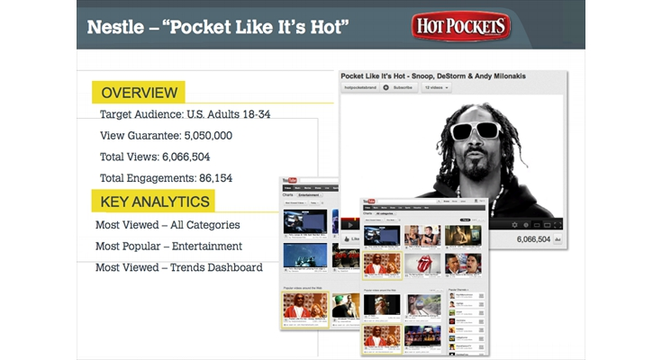 YouTube: PR and/or Viral Campaign: YTM – Nestles' Hot Pockets